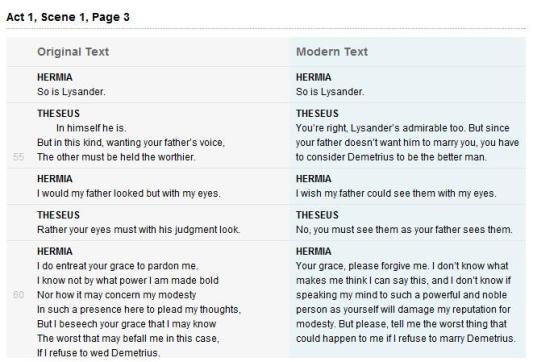 plain english essays